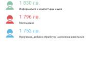 Zoom_Rsvu_6
